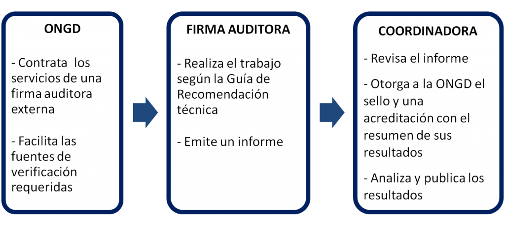 procedimiento_de_aplicacion